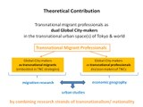 Theoretical Contribution 02