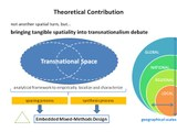 Theoretical Contribution 01